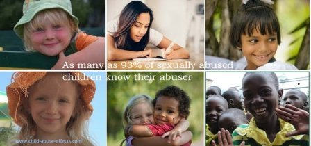 Sex Offenders: www.child-abuse-effects.com